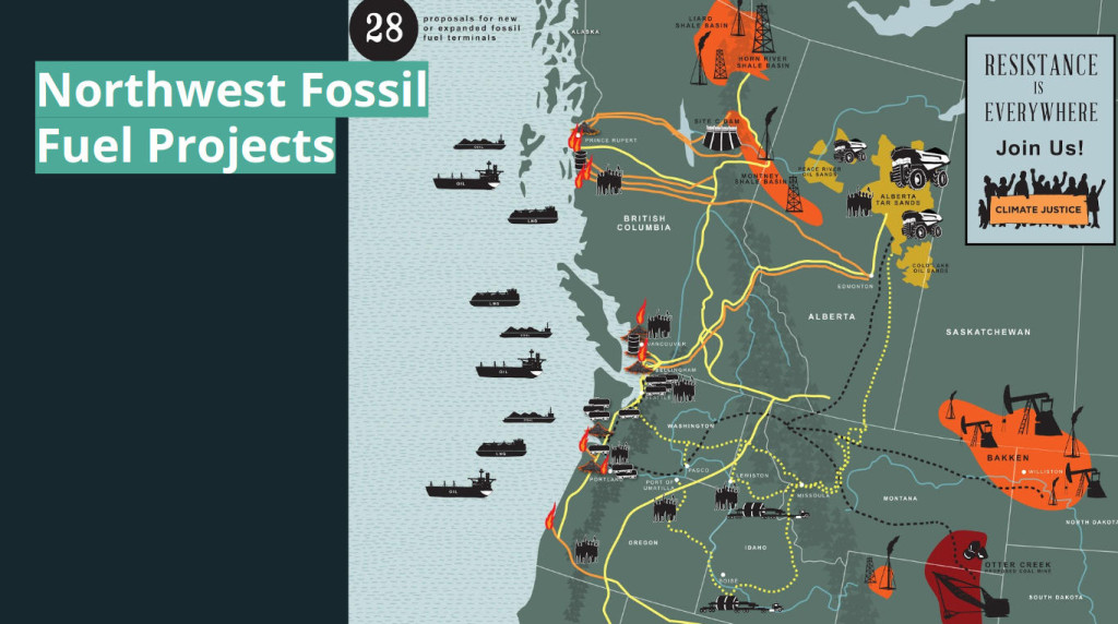 Northwest Fossil Fuel Exploitation