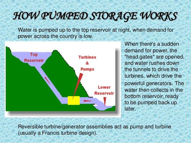 pumped storage plant